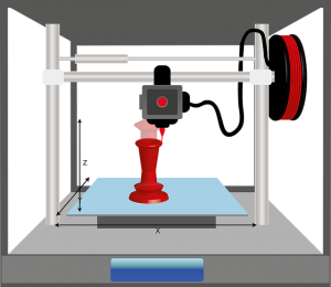 הדפסות בתלת מימד - מדריך מזורז למתעניין